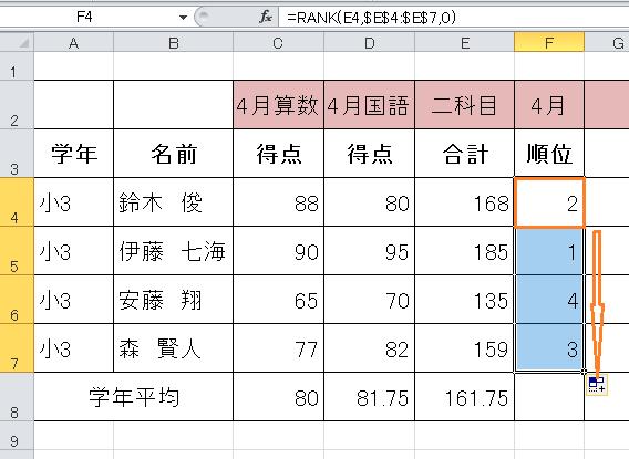rank%e5%ae%8c%e6%88%90