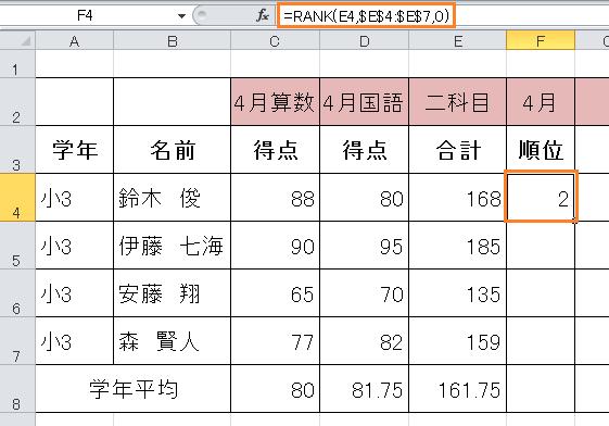 rank%e9%a0%86%e4%bd%8d-%e7%b5%90%e6%9e%9c